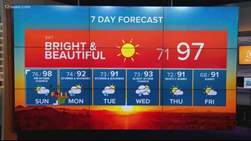 Morning weather forecast Sept. 21