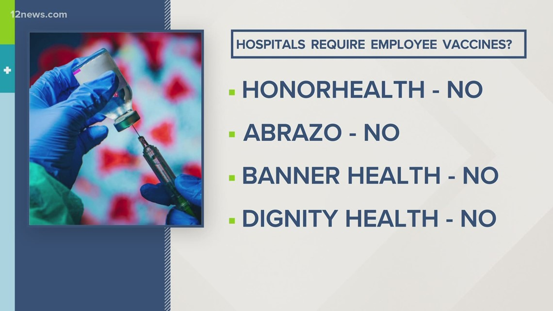 Could Arizona hospitals require all employees to get a COVID-19 vaccine?