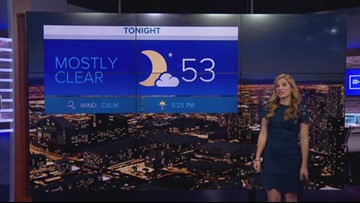 Thursday evening forecast 2/28/19
