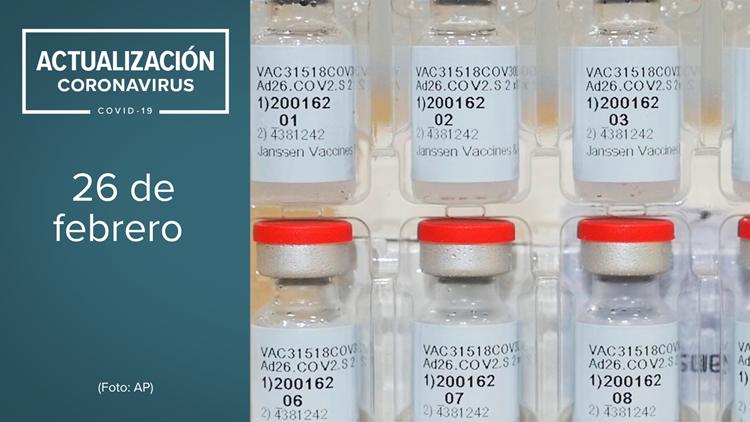 Coronavirus en Arizona el 26 de febrero: 1,621 nuevos casos, 83 muertes se reportan el viernes