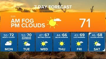 7-day forecast 12-9-18
