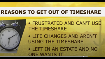 Get out of your Timeshare with Timeshare Termination Team