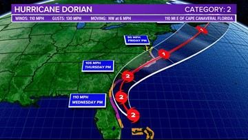 Hurricane Dorian track shifts, could mean more impacts for